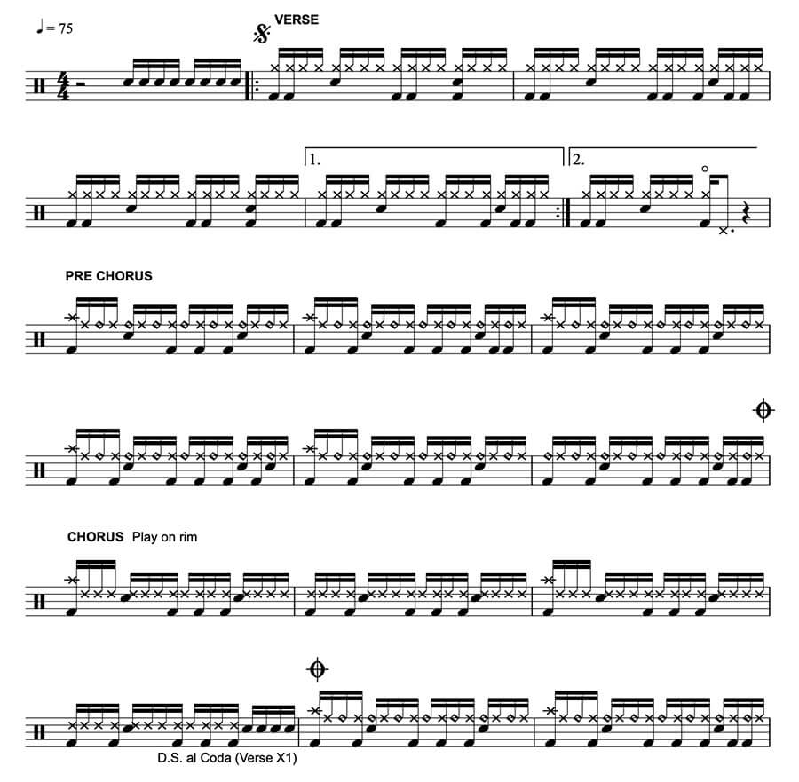 Harder To Breathe Drum Chart